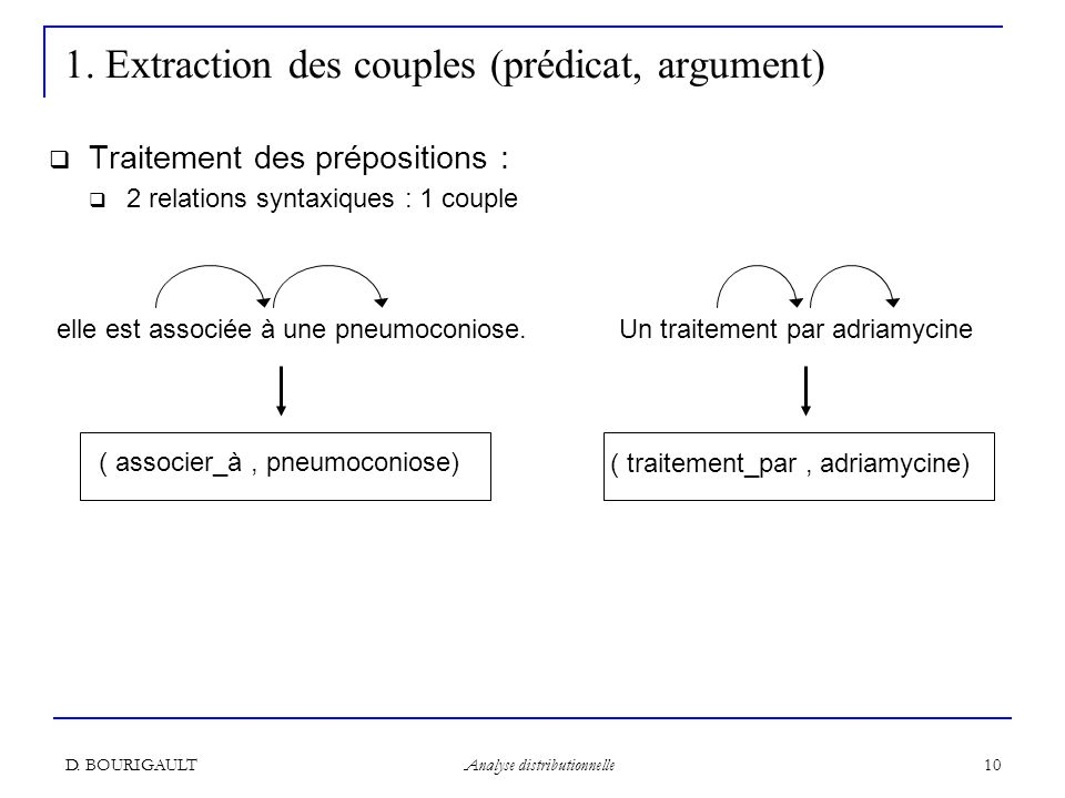 1. Extraction des couples (prédicat, argument)