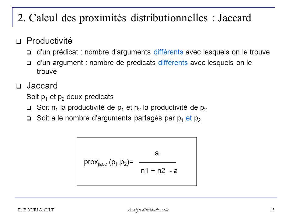 2. Calcul des proximités distributionnelles : Jaccard