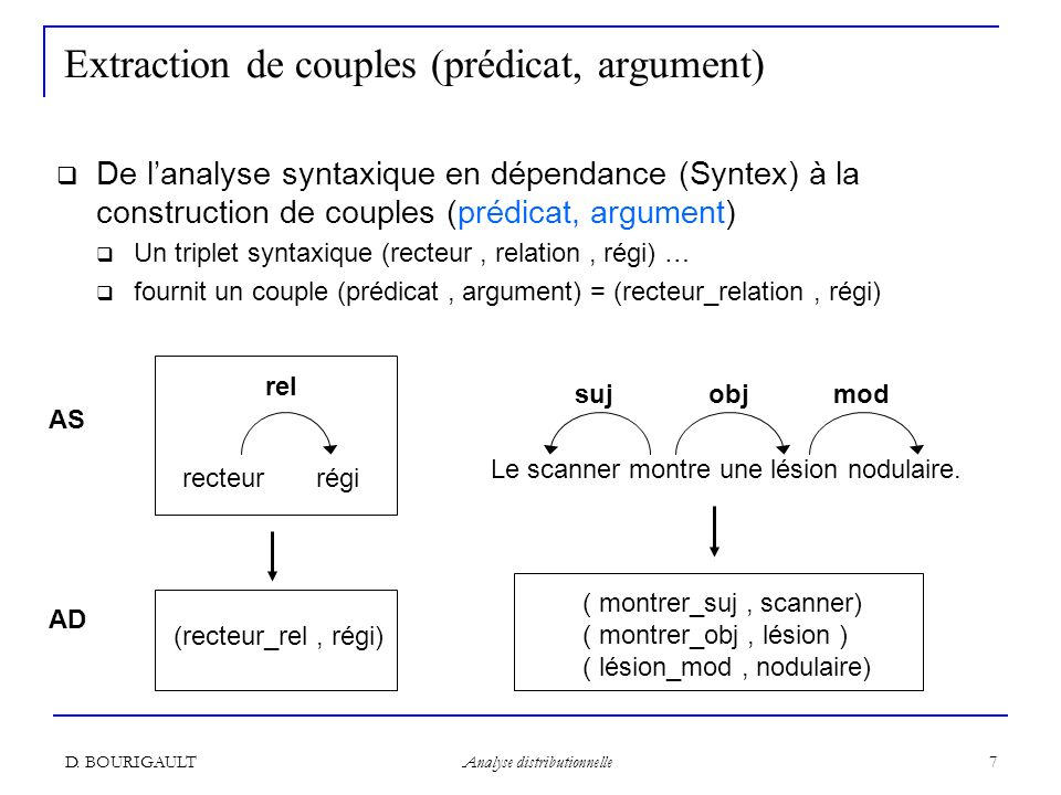 Extraction de couples (prédicat, argument)
