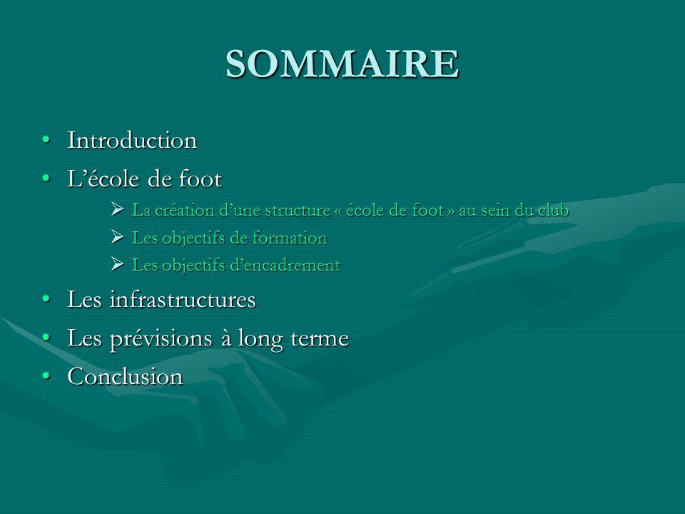 SOMMAIRE Introduction L'école de foot Les infrastructures