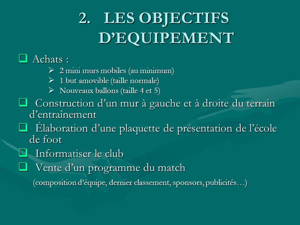 LES OBJECTIFS D'EQUIPEMENT