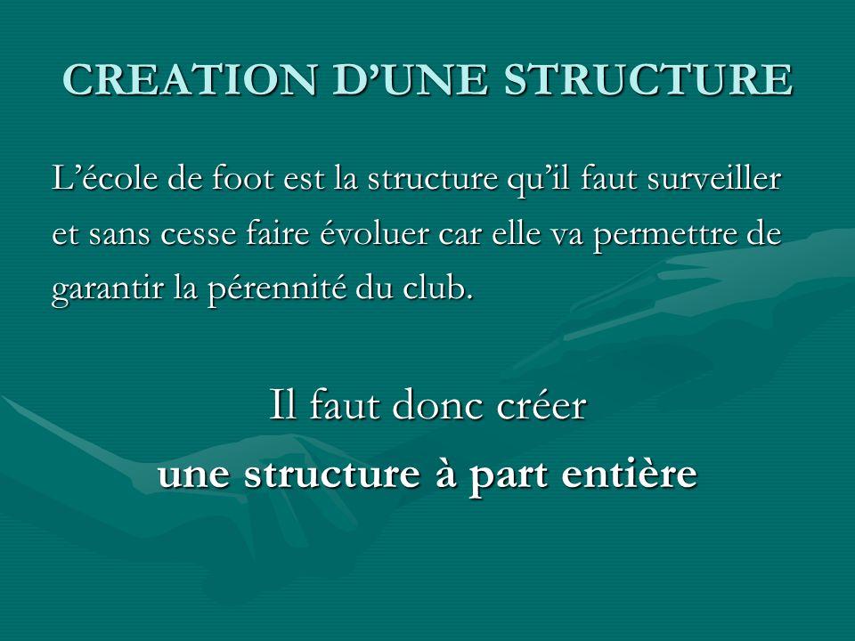 CREATION D'UNE STRUCTURE