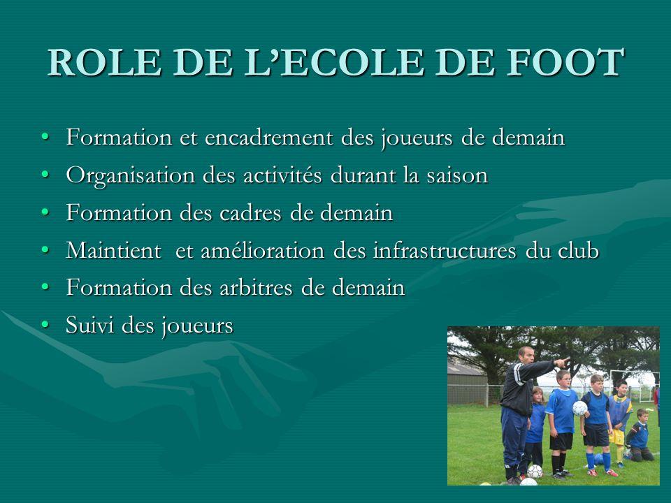 ROLE DE L'ECOLE DE FOOT Formation et encadrement des joueurs de demain