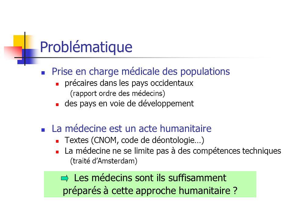 Problématique Prise en charge médicale des populations