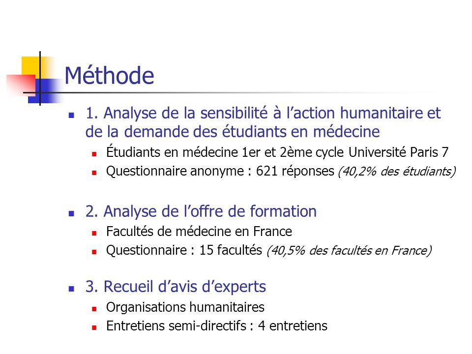 Méthode1. Analyse de la sensibilité à l'action humanitaire et de la demande des étudiants en médecine.