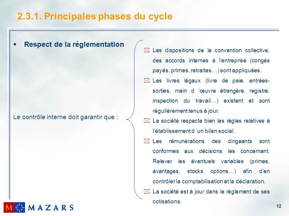 2.3.1. Principales phases du cycle