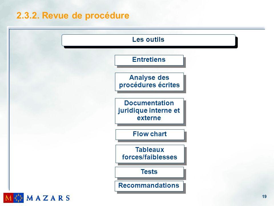 2.3.2. Revue de procédure Les outils Entretiens