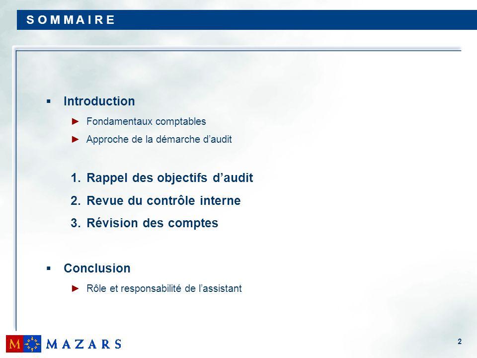 Rappel des objectifs d'audit Revue du contrôle interne