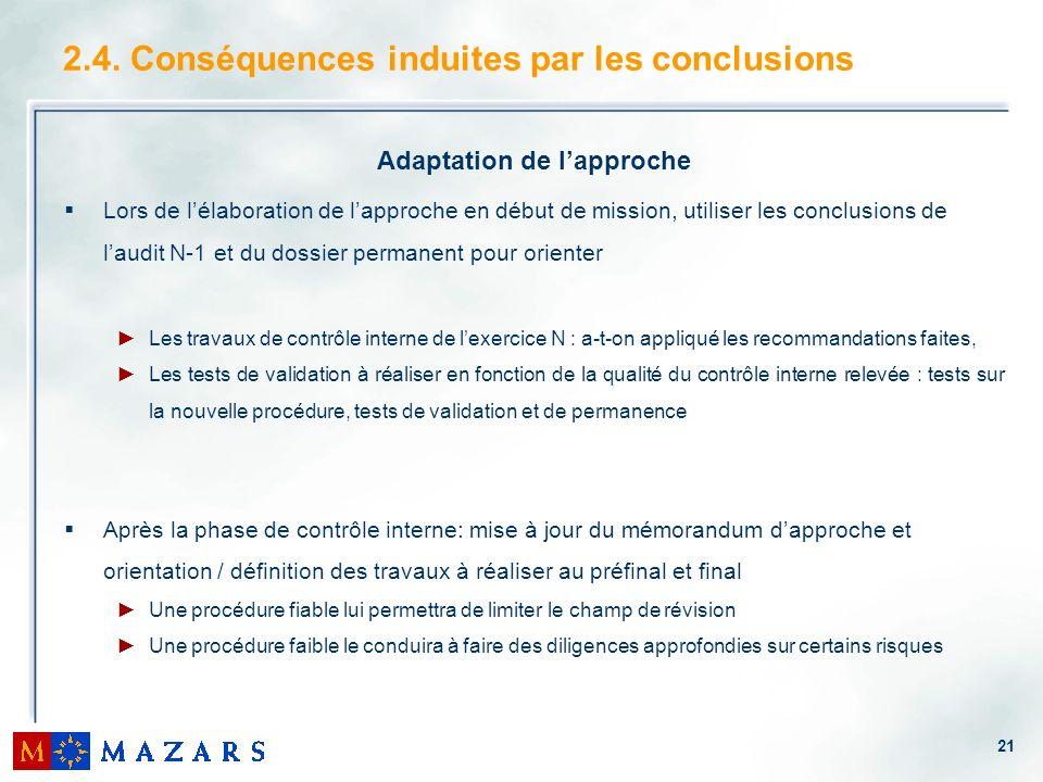 2.4. Conséquences induites par les conclusions