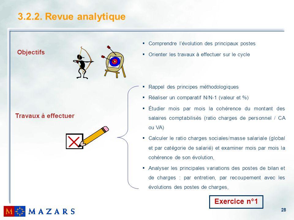3.2.2. Revue analytique Exercice n°1 Objectifs Travaux à effectuer