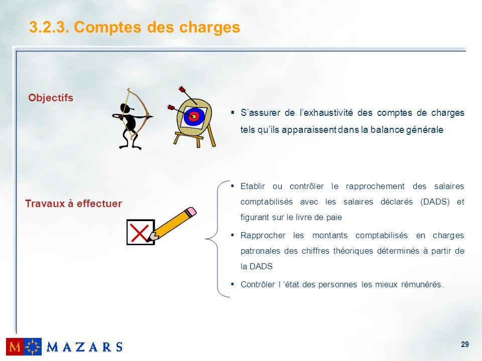 3.2.3. Comptes des charges Objectifs Travaux à effectuer