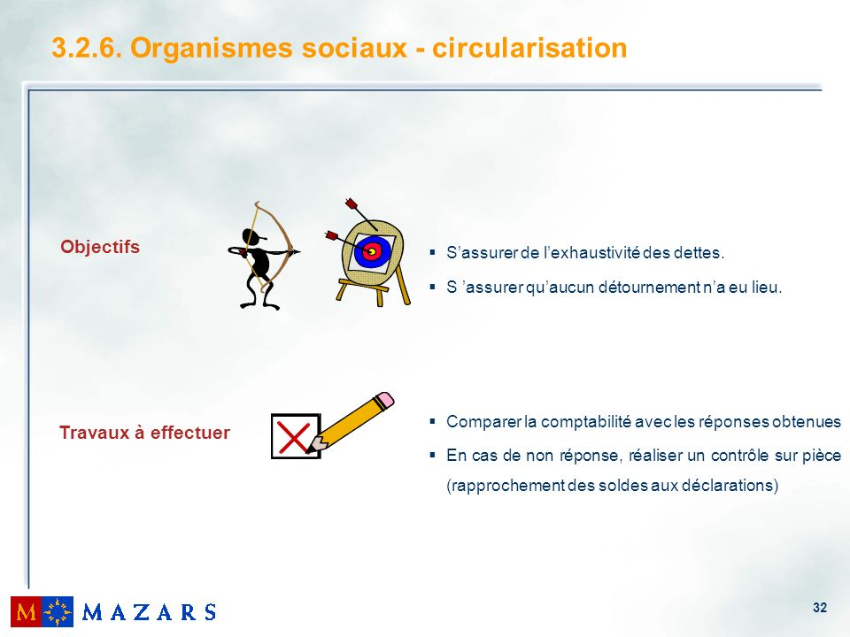 3.2.6. Organismes sociaux - circularisation
