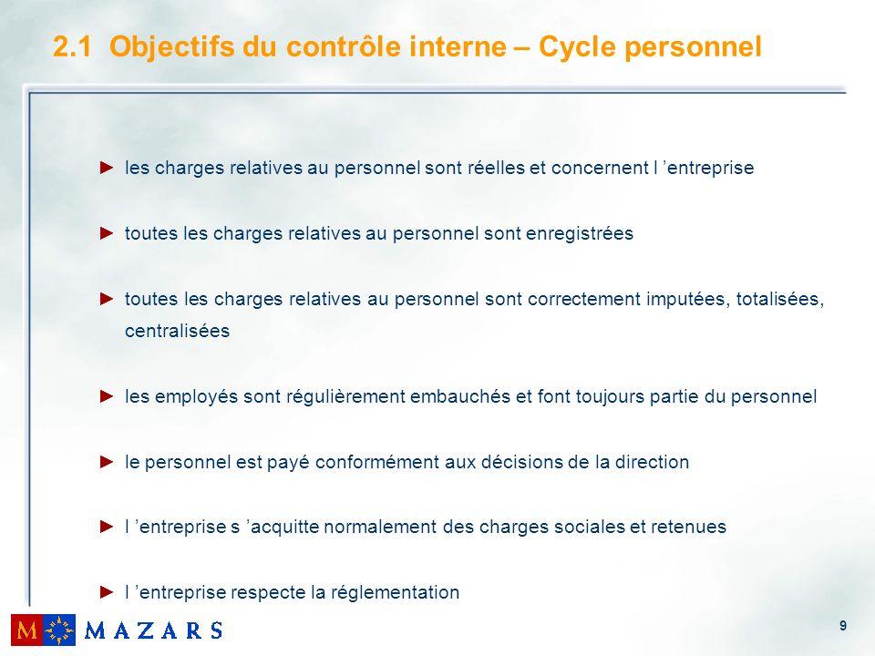 2.1 Objectifs du contrôle interne – Cycle personnel