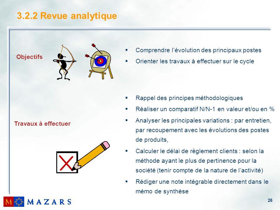 3.2.2 Revue analytique Comprendre l'évolution des principaux postes