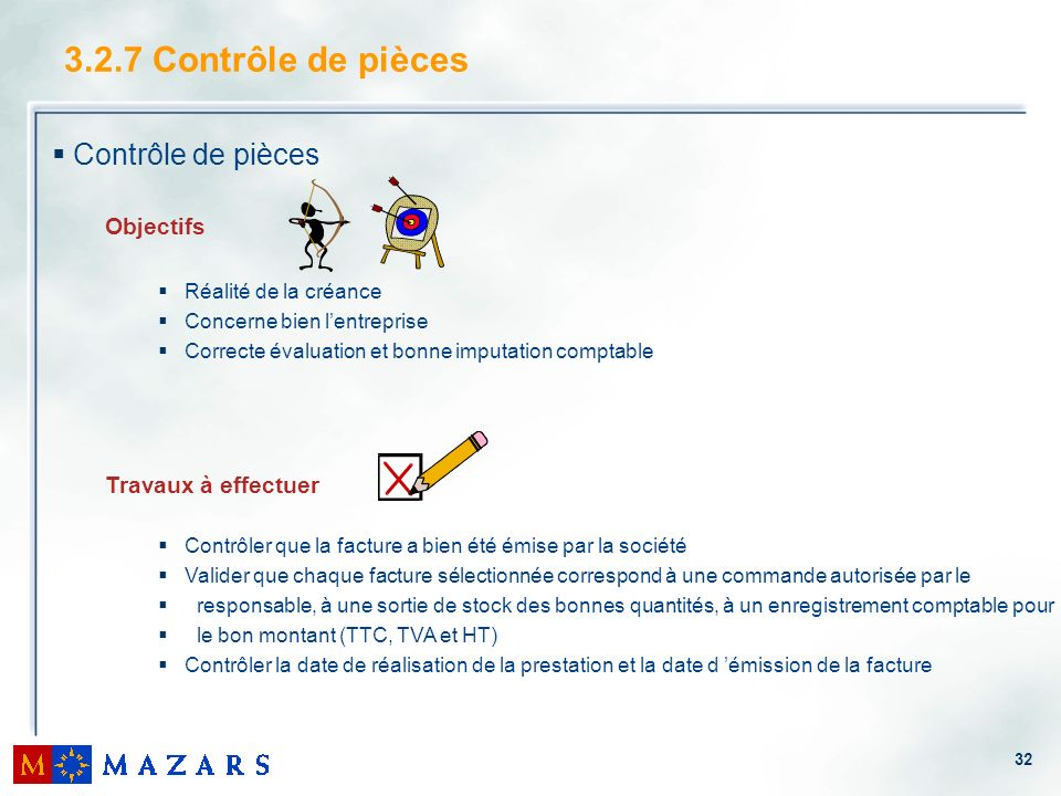 3.2.7 Contrôle de pièces Contrôle de pièces Objectifs