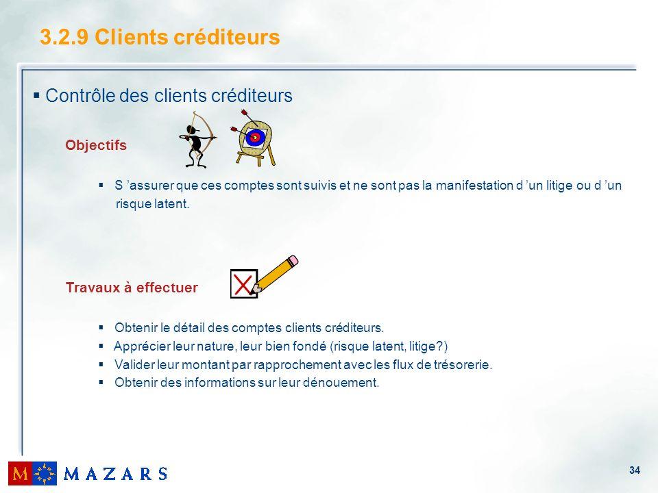3.2.9 Clients créditeurs Contrôle des clients créditeurs Objectifs