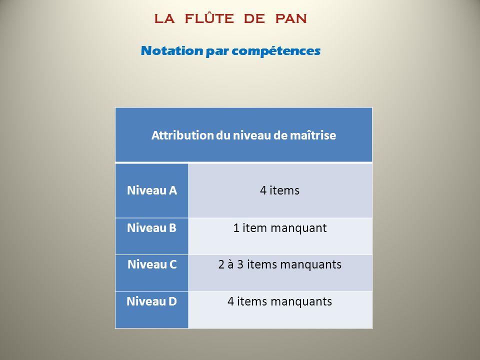 LA FLÛTE DE PAN Notation par compétences
