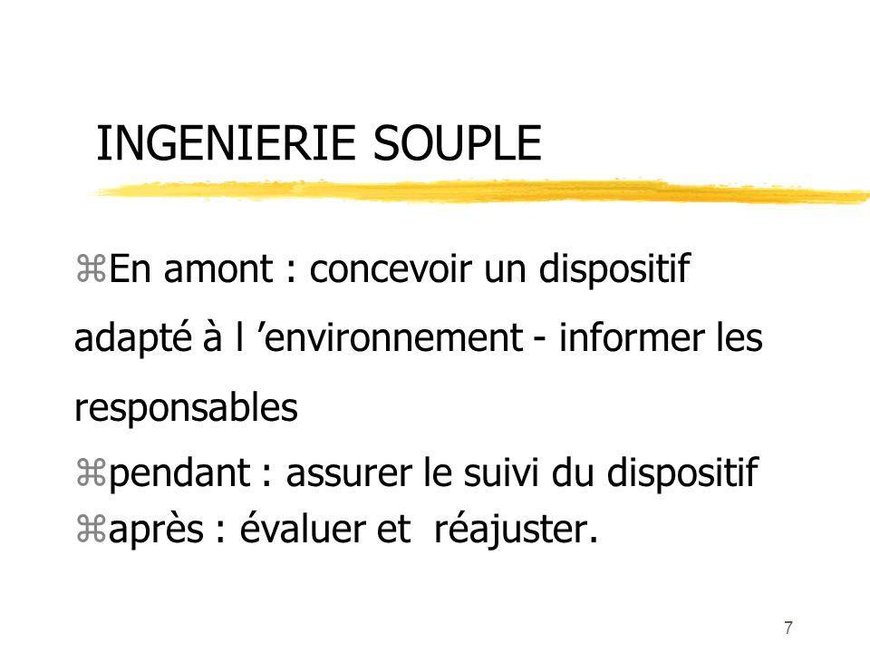 INGENIERIE SOUPLE En amont : concevoir un dispositif adapté à l 'environnement - informer les responsables.