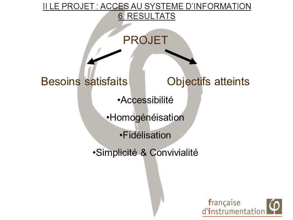 II LE PROJET : ACCES AU SYSTEME D'INFORMATION 6. RESULTATS