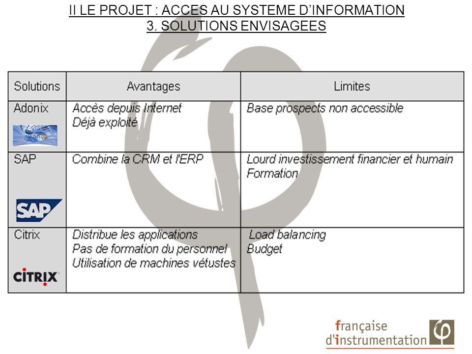 II LE PROJET : ACCES AU SYSTEME D'INFORMATION 3. SOLUTIONS ENVISAGEES