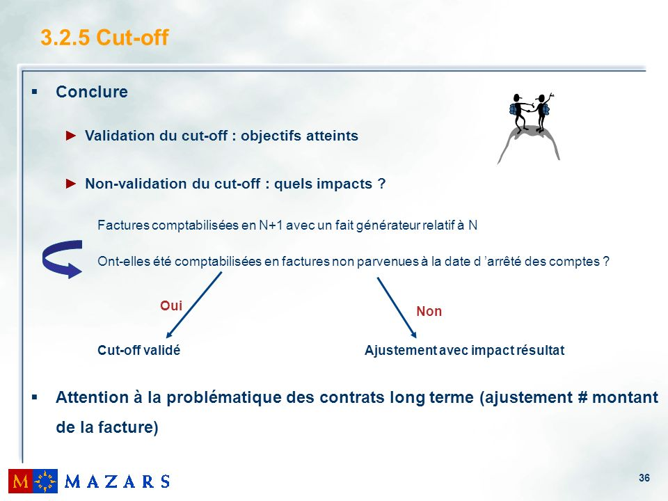 3.2.5 Cut-off Conclure. Validation du cut-off : objectifs atteints. Non-validation du cut-off : quels impacts