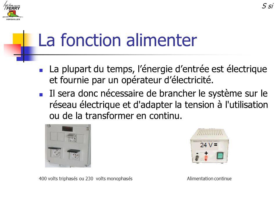 S si La fonction alimenter. La plupart du temps, l'énergie d'entrée est électrique et fournie par un opérateur d'électricité.