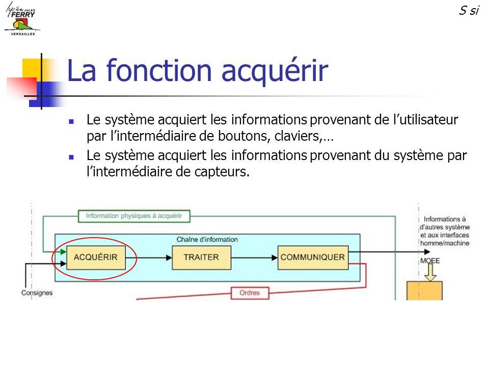 S si La fonction acquérir. Le système acquiert les informations provenant de l'utilisateur par l'intermédiaire de boutons, claviers,…