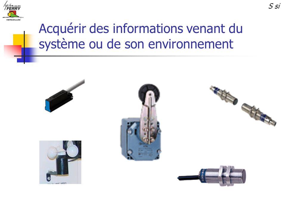Acquérir des informations venant du système ou de son environnement