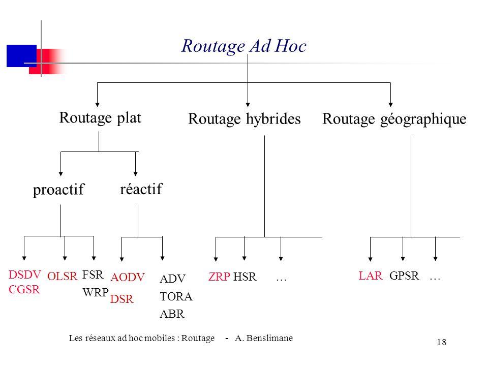 Les réseaux ad hoc mobiles : Routage - A. Benslimane