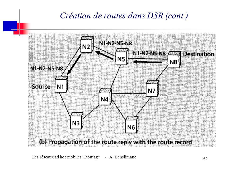 Création de routes dans DSR (cont.)