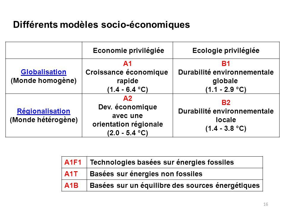 Différents modèles socio-économiques