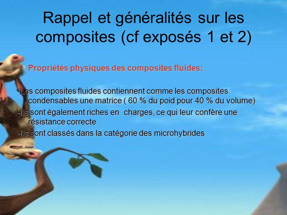 Rappel et généralités sur les composites (cf exposés 1 et 2)