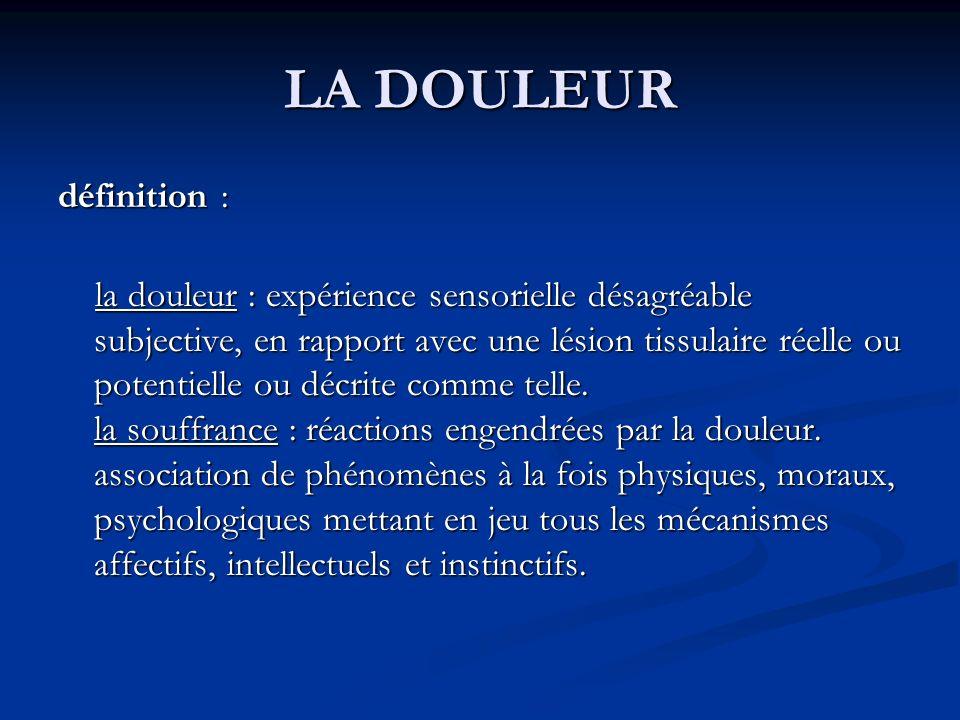 LA DOULEUR définition :