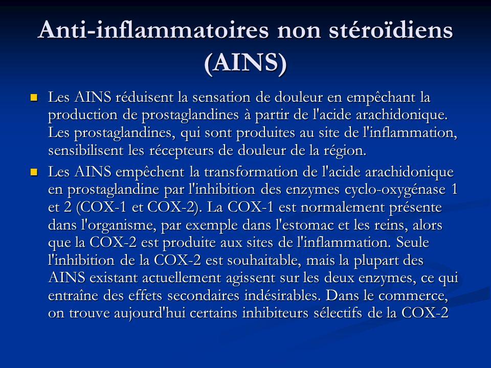 Anti-inflammatoires non stéroïdiens (AINS)