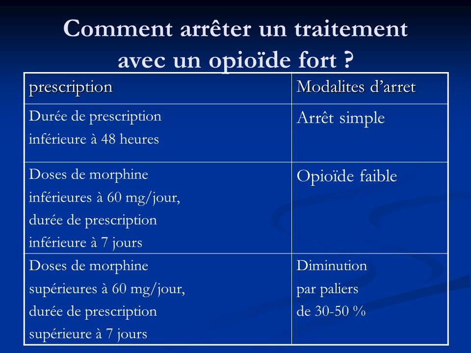 Comment arrêter un traitement avec un opioïde fort