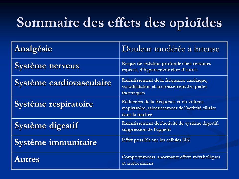 Sommaire des effets des opioïdes