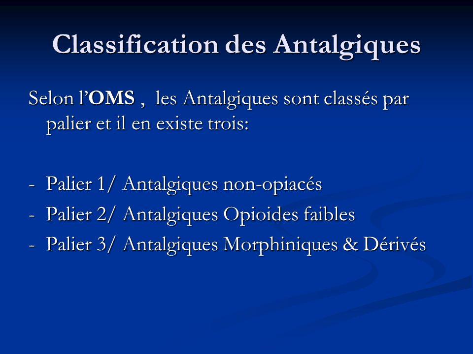 Classification des Antalgiques