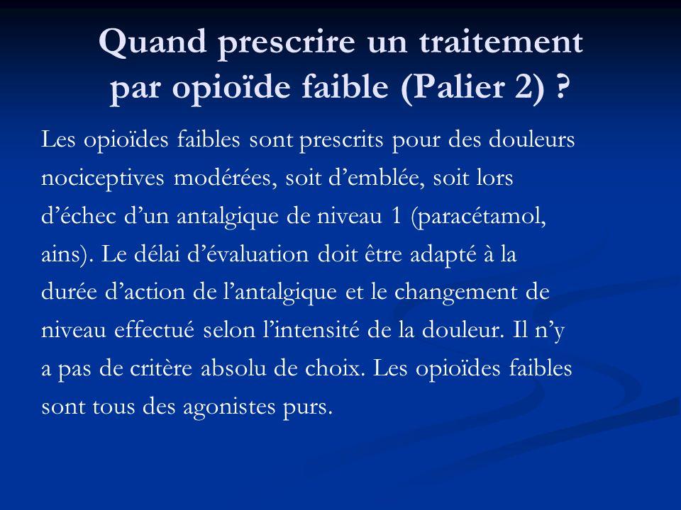 Quand prescrire un traitement par opioïde faible (Palier 2)