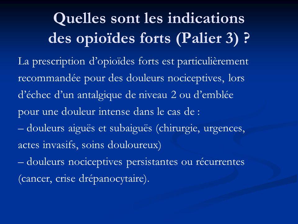 Quelles sont les indications des opioïdes forts (Palier 3)