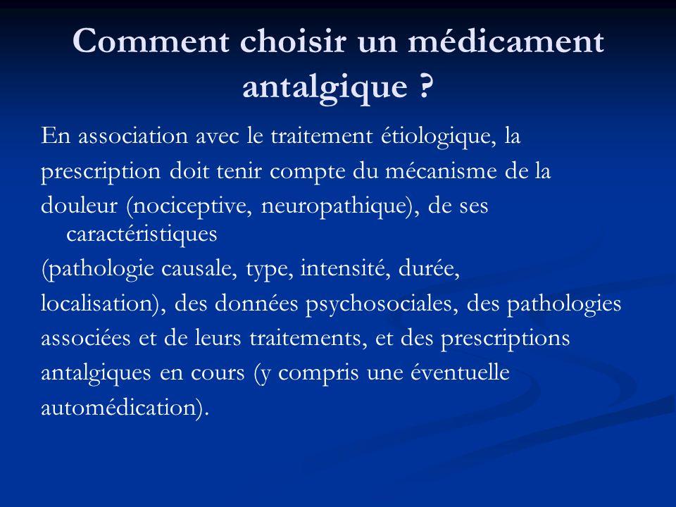 Comment choisir un médicament antalgique