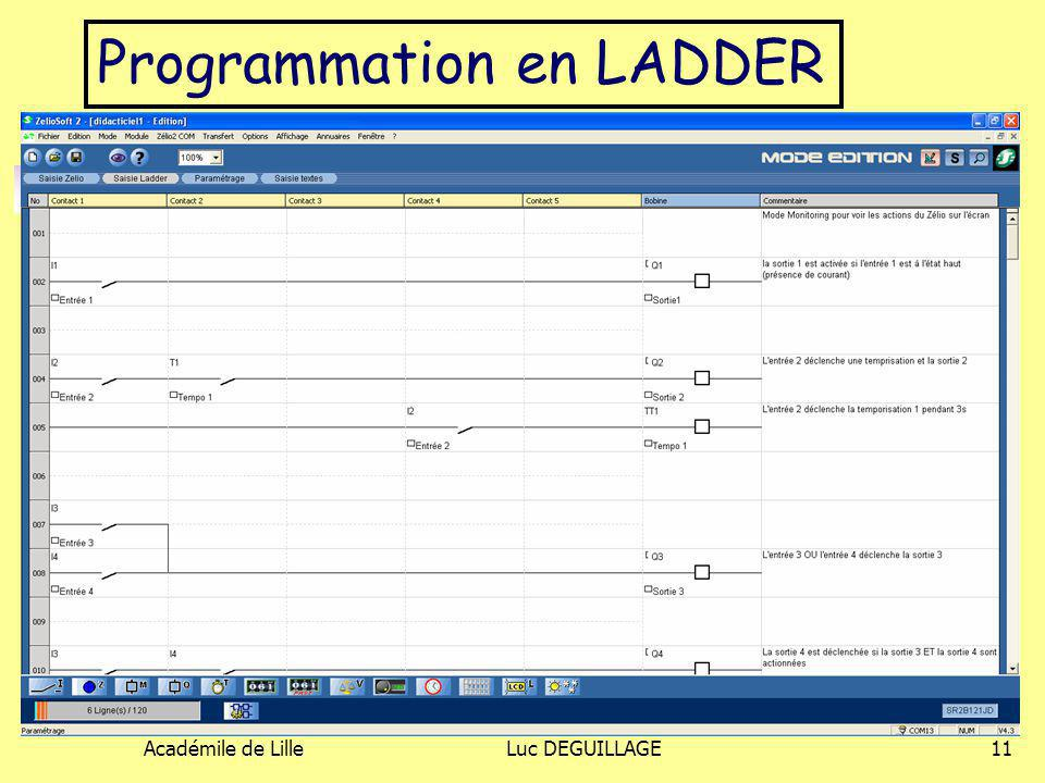 Programmation en LADDER