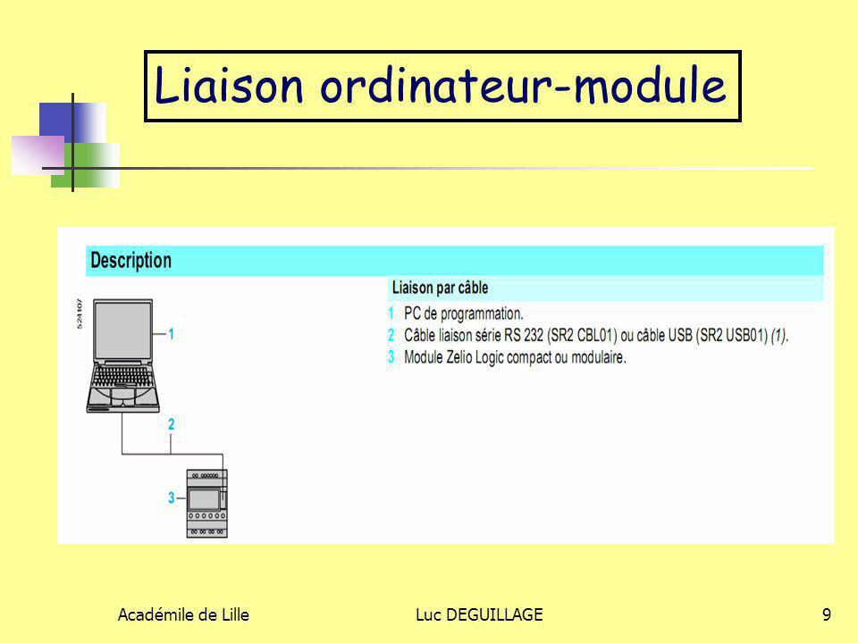 Liaison ordinateur-module