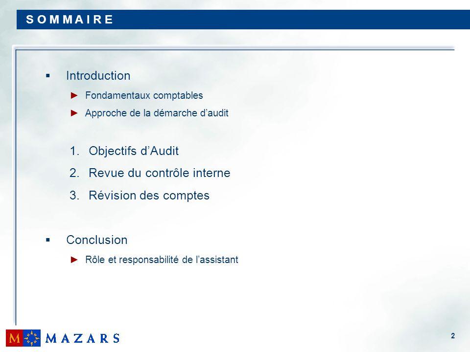 Revue du contrôle interne Révision des comptes