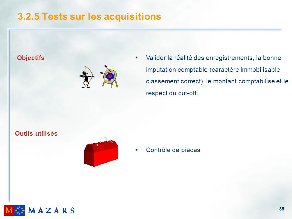 3.2.5 Tests sur les acquisitions