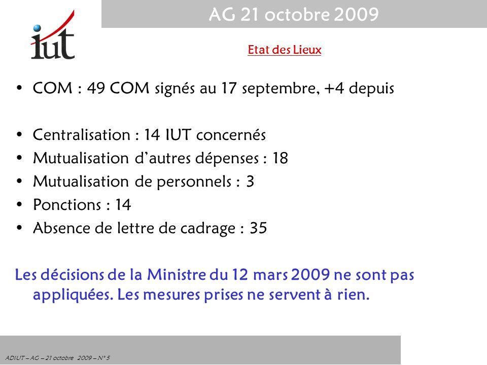 COM : 49 COM signés au 17 septembre, +4 depuis