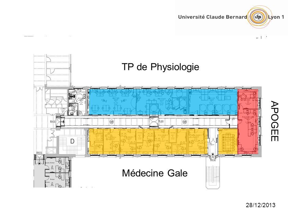 TP de Physiologie APOGEE Médecine Gale 25/03/2017