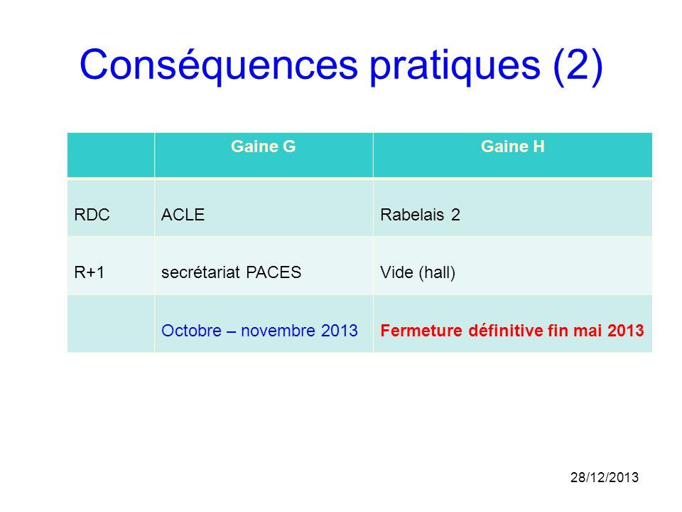 Conséquences pratiques (2)