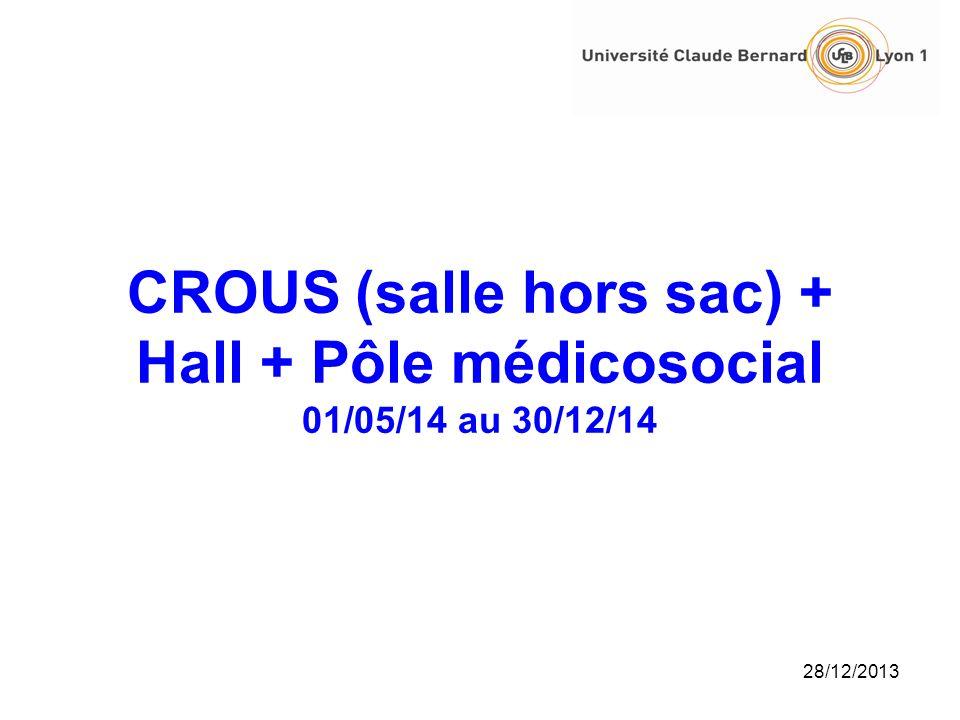 CROUS (salle hors sac) + Hall + Pôle médicosocial 01/05/14 au 30/12/14