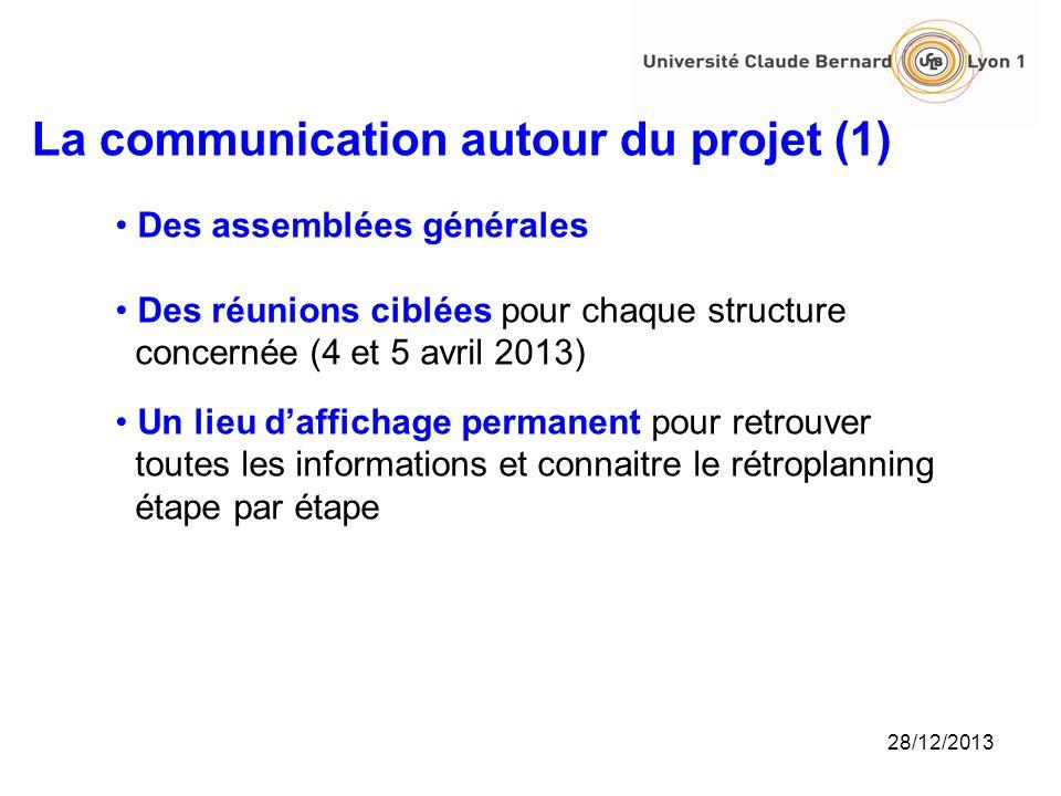 La communication autour du projet (1)