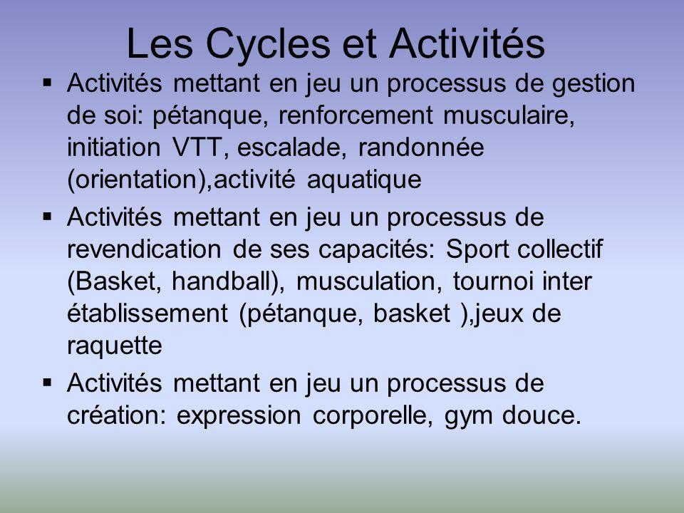 Les Cycles et Activités